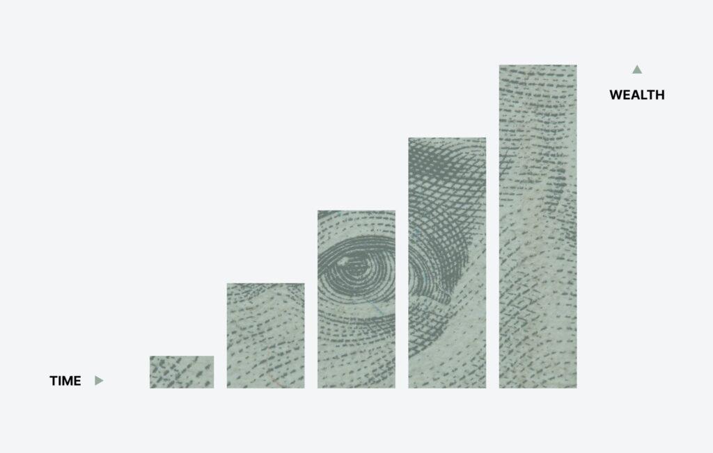401k Growth
